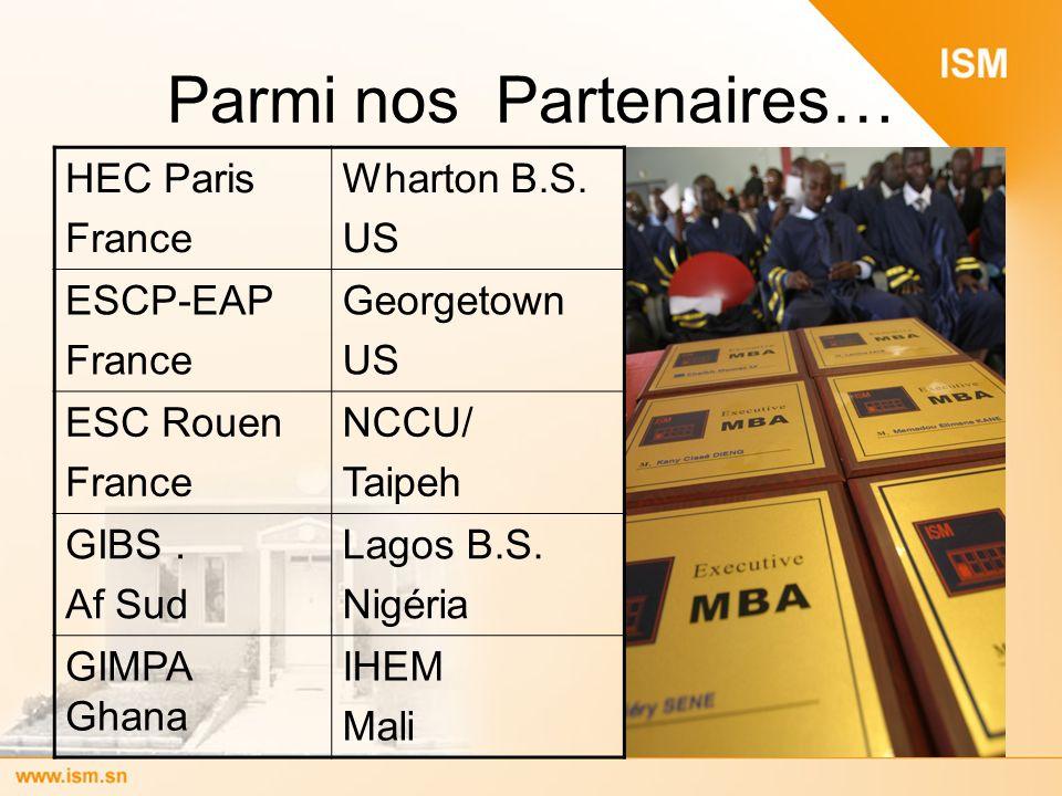 Parmi nos Partenaires… HEC Paris France Wharton B.S. US ESCP-EAP France Georgetown US ESC Rouen France NCCU/ Taipeh GIBS. Af Sud Lagos B.S. Nigéria GI