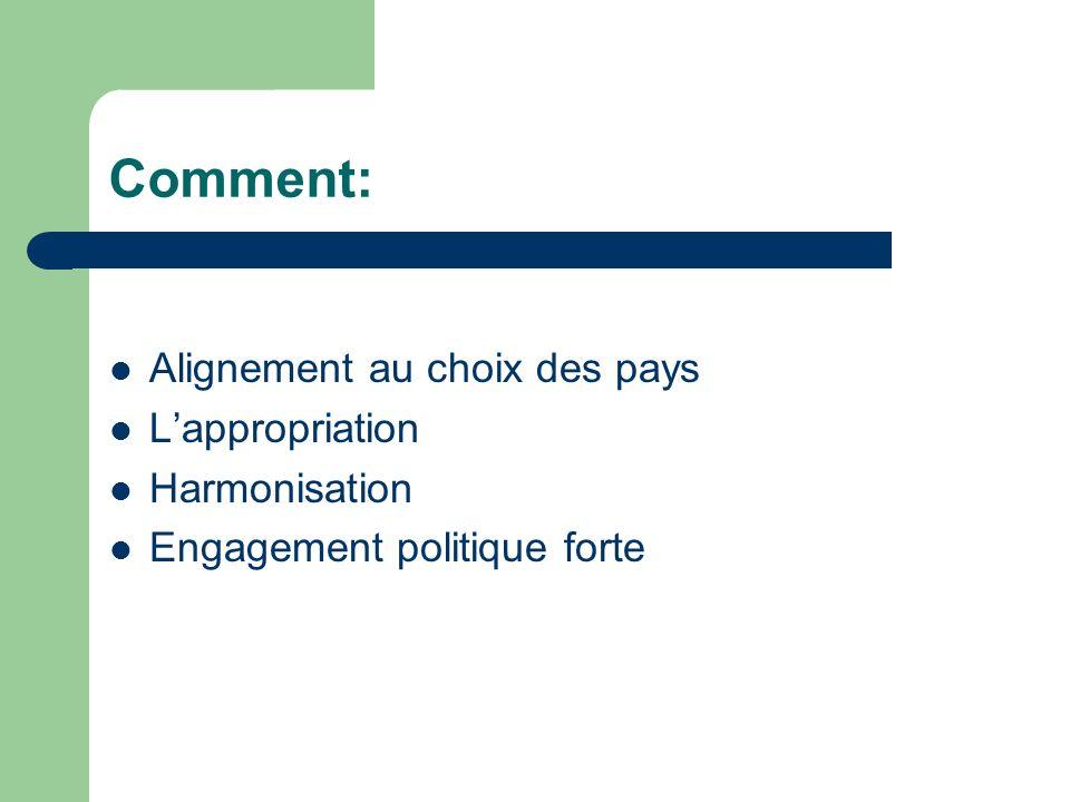 Comment: Alignement au choix des pays Lappropriation Harmonisation Engagement politique forte
