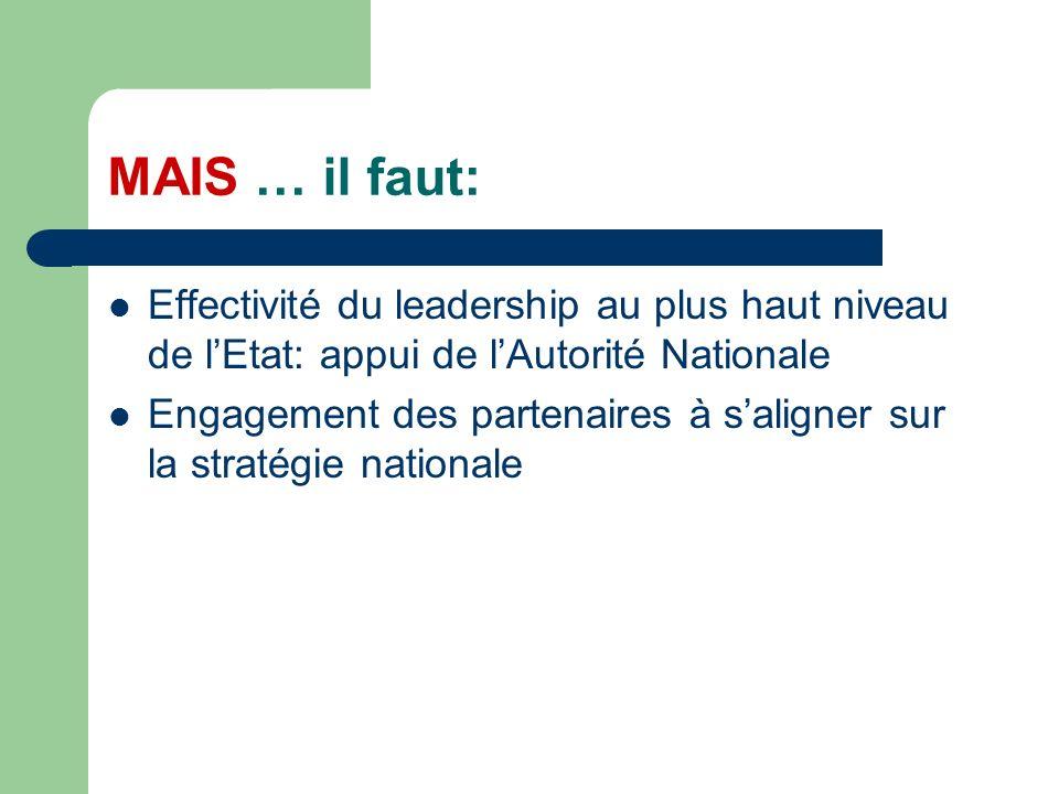 MAIS … il faut: Effectivité du leadership au plus haut niveau de lEtat: appui de lAutorité Nationale Engagement des partenaires à saligner sur la stratégie nationale