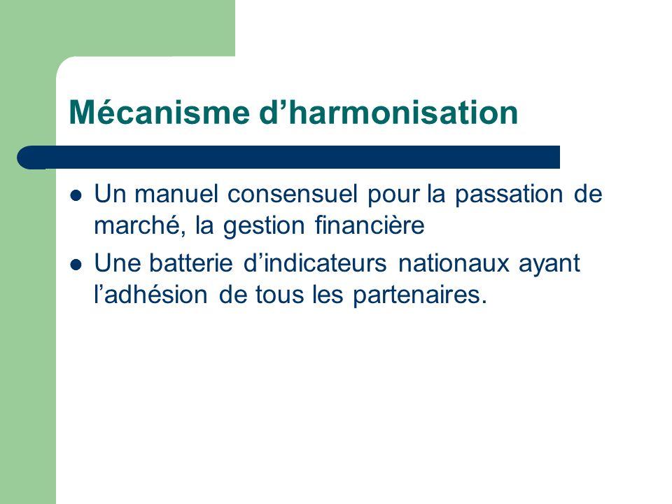 Mécanisme dharmonisation Un manuel consensuel pour la passation de marché, la gestion financière Une batterie dindicateurs nationaux ayant ladhésion de tous les partenaires.