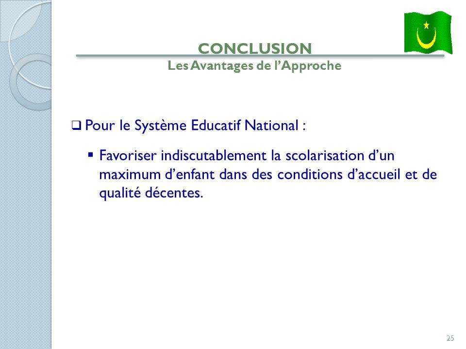 25 Pour le Système Educatif National : Favoriser indiscutablement la scolarisation dun maximum denfant dans des conditions daccueil et de qualité décentes.