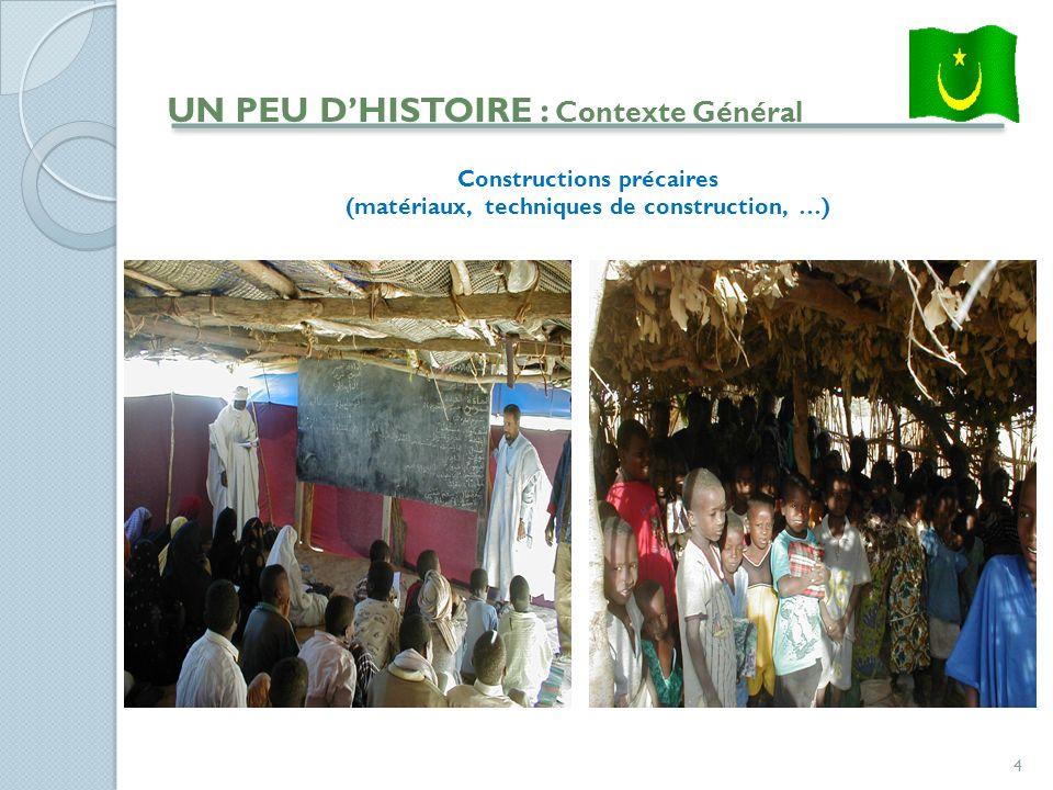 4 Constructions précaires (matériaux, techniques de construction, …) UN PEU DHISTOIRE : Contexte Général