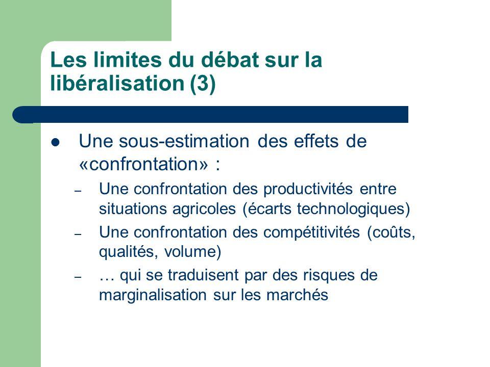 Les limites du débat sur la libéralisation (3) Une sous-estimation des effets de «confrontation» : – Une confrontation des productivités entre situations agricoles (écarts technologiques) – Une confrontation des compétitivités (coûts, qualités, volume) – … qui se traduisent par des risques de marginalisation sur les marchés