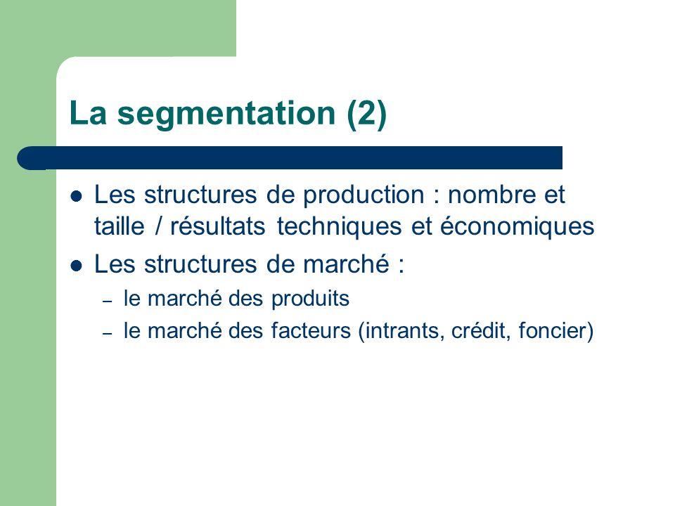 La segmentation (2) Les structures de production : nombre et taille / résultats techniques et économiques Les structures de marché : – le marché des produits – le marché des facteurs (intrants, crédit, foncier)