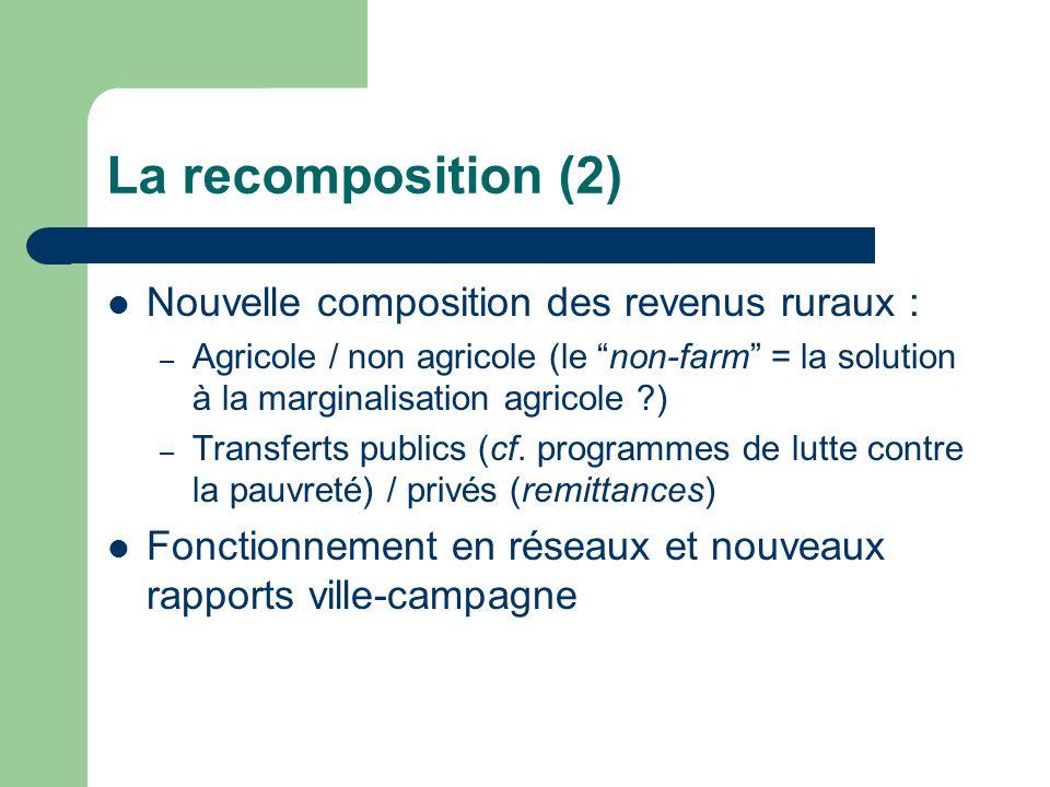 La recomposition (2) Nouvelle composition des revenus ruraux : – Agricole / non agricole (le non-farm = la solution à la marginalisation agricole ) – Transferts publics (cf.