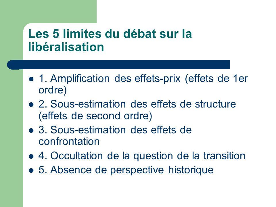 Les 5 limites du débat sur la libéralisation 1.