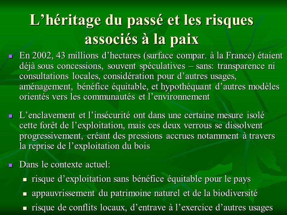 Lhéritage du passé et les risques associés à la paix En 2002, 43 millions dhectares (surface compar. à la France) étaient déjà sous concessions, souve