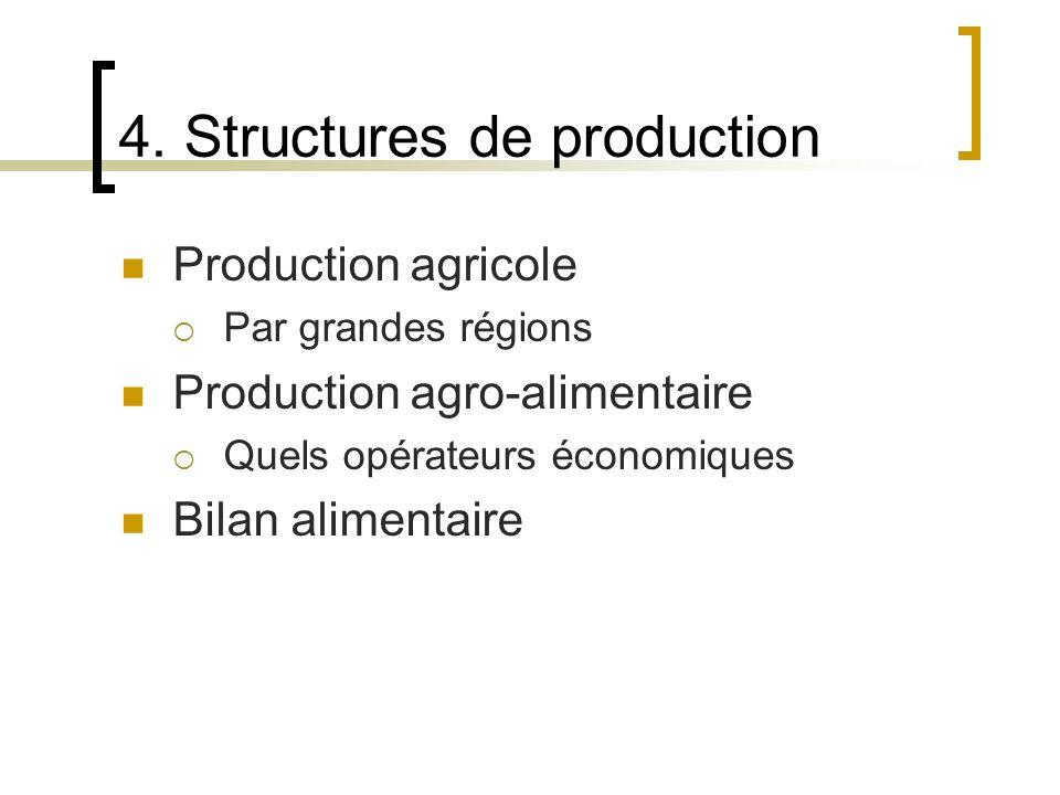 4. Structures de production Production agricole Par grandes régions Production agro-alimentaire Quels opérateurs économiques Bilan alimentaire
