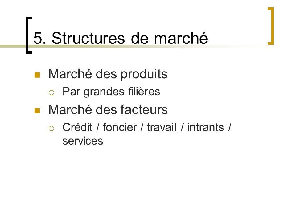 5. Structures de marché Marché des produits Par grandes filières Marché des facteurs Crédit / foncier / travail / intrants / services