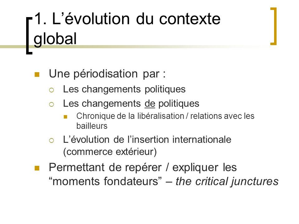 1. Lévolution du contexte global Une périodisation par : Les changements politiques Les changements de politiques Chronique de la libéralisation / rel