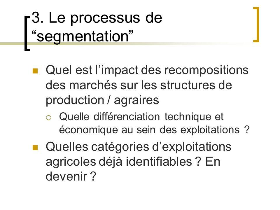 3. Le processus de segmentation Quel est limpact des recompositions des marchés sur les structures de production / agraires Quelle différenciation tec