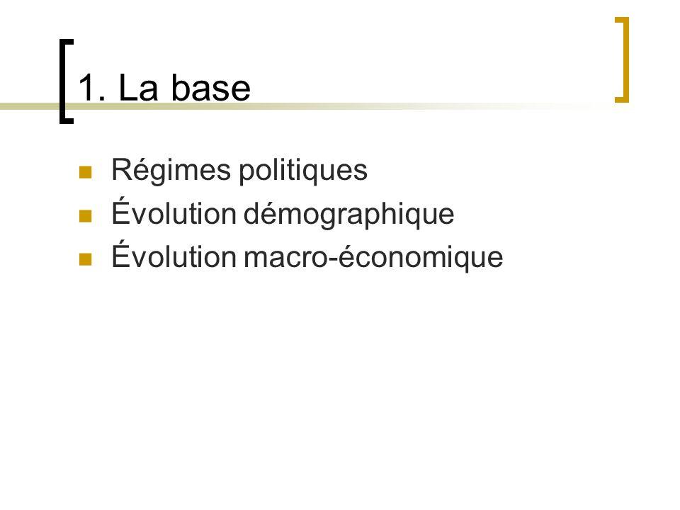 1. La base Régimes politiques Évolution démographique Évolution macro-économique