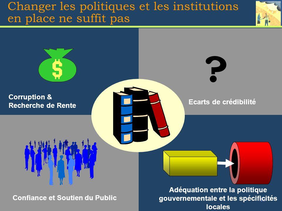 13 Changer les politiques et les institutions en place ne suffit pas Corruption & Recherche de Rente Ecarts de crédibilité Confiance et Soutien du Public Adéquation entre la politique gouvernementale et les spécificités locales