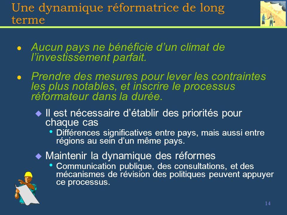 14 Une dynamique réformatrice de long terme l Aucun pays ne bénéficie dun climat de linvestissement parfait.