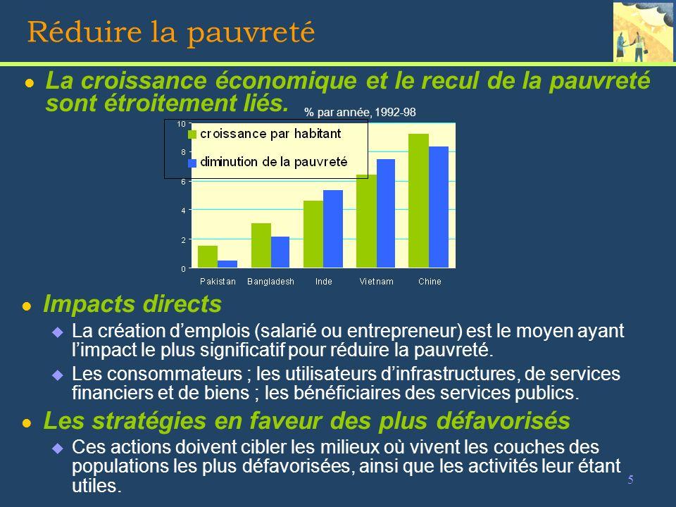 5 Réduire la pauvreté l La croissance économique et le recul de la pauvreté sont étroitement liés.
