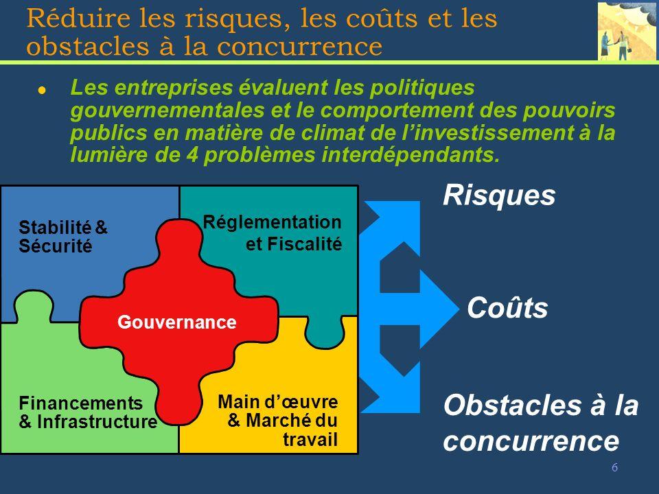 7 Les risques l Sujet majeur de préoccupation des entreprises.