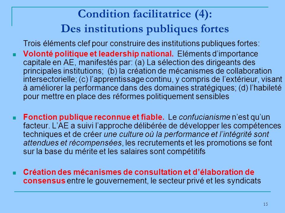 15 Condition facilitatrice (4): Des institutions publiques fortes Trois éléments clef pour construire des institutions publiques fortes: Volonté politique et leadership national.
