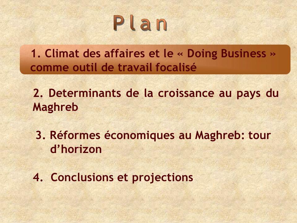 4. Conclusions et projections 1.