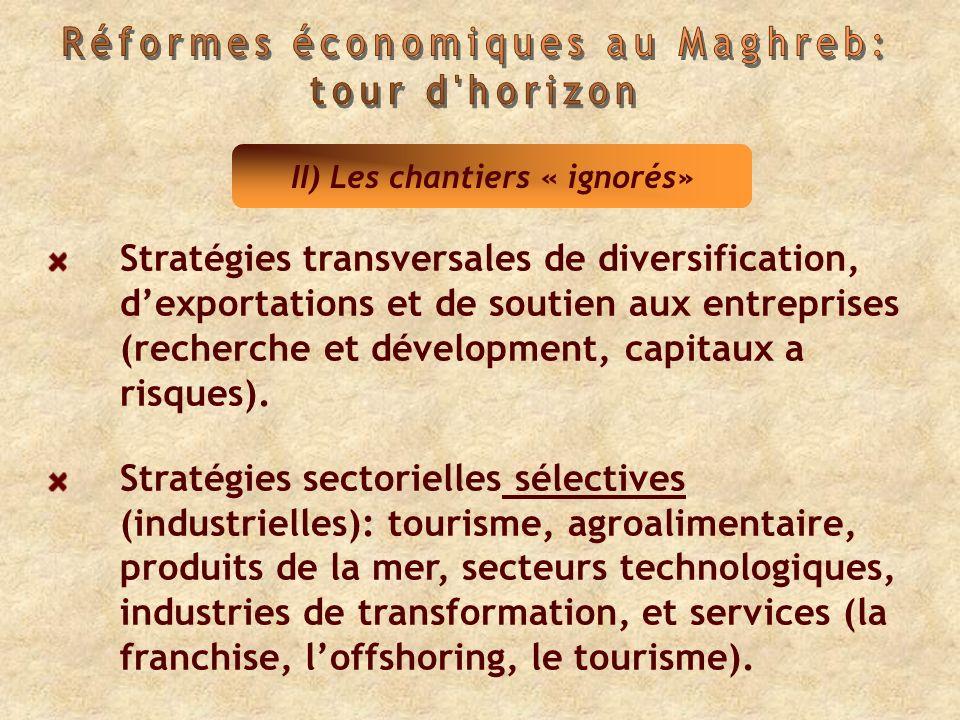 Stratégies transversales de diversification, dexportations et de soutien aux entreprises (recherche et dévelopment, capitaux a risques).