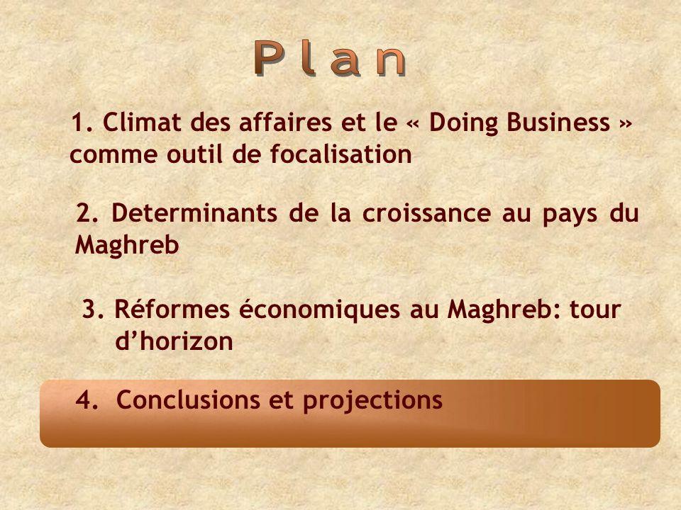 1. Climat des affaires et le « Doing Business » comme outil de focalisation 2.