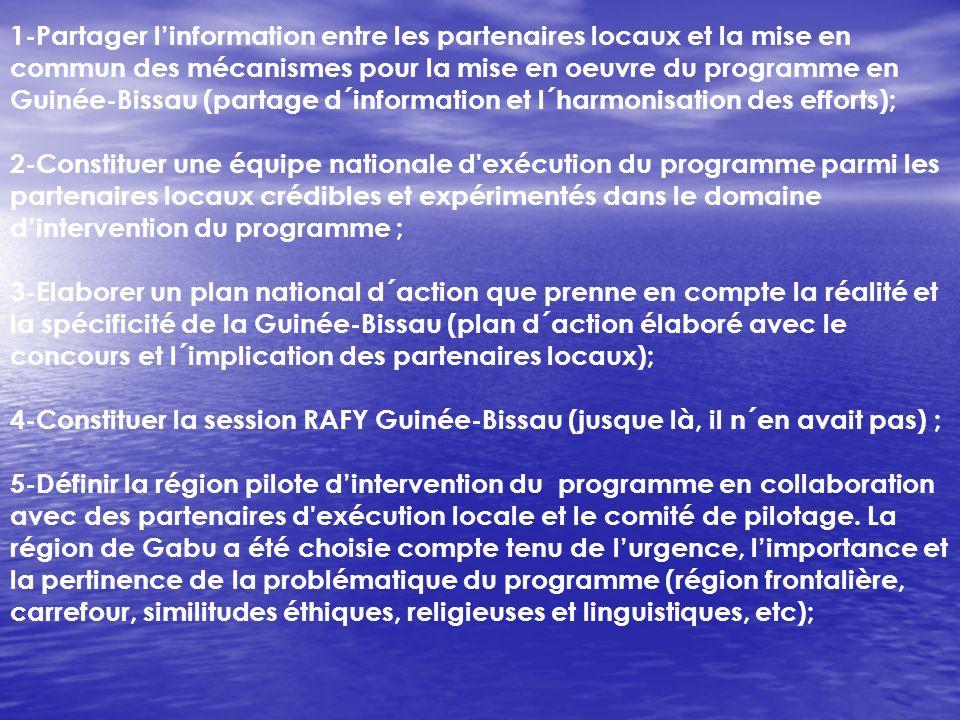 1-Partager linformation entre les partenaires locaux et la mise en commun des mécanismes pour la mise en oeuvre du programme en Guinée-Bissau (partage d´information et l´harmonisation des efforts); 2-Constituer une équipe nationale d exécution du programme parmi les partenaires locaux crédibles et expérimentés dans le domaine dintervention du programme ; 3-Elaborer un plan national d´action que prenne en compte la réalité et la spécificité de la Guinée-Bissau (plan d´action élaboré avec le concours et l´implication des partenaires locaux); 4-Constituer la session RAFY Guinée-Bissau (jusque là, il n´en avait pas) ; 5-Définir la région pilote dintervention du programme en collaboration avec des partenaires d exécution locale et le comité de pilotage.