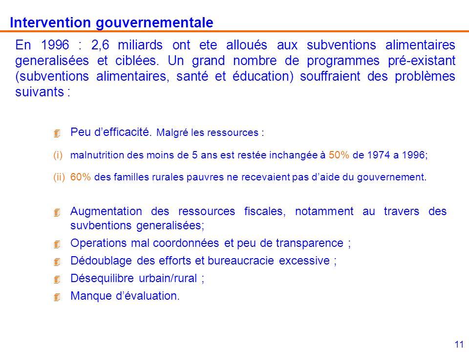 11 Intervention gouvernementale 4 Peu defficacité. Malgré les ressources : (i)malnutrition des moins de 5 ans est restée inchangée à 50% de 1974 a 199