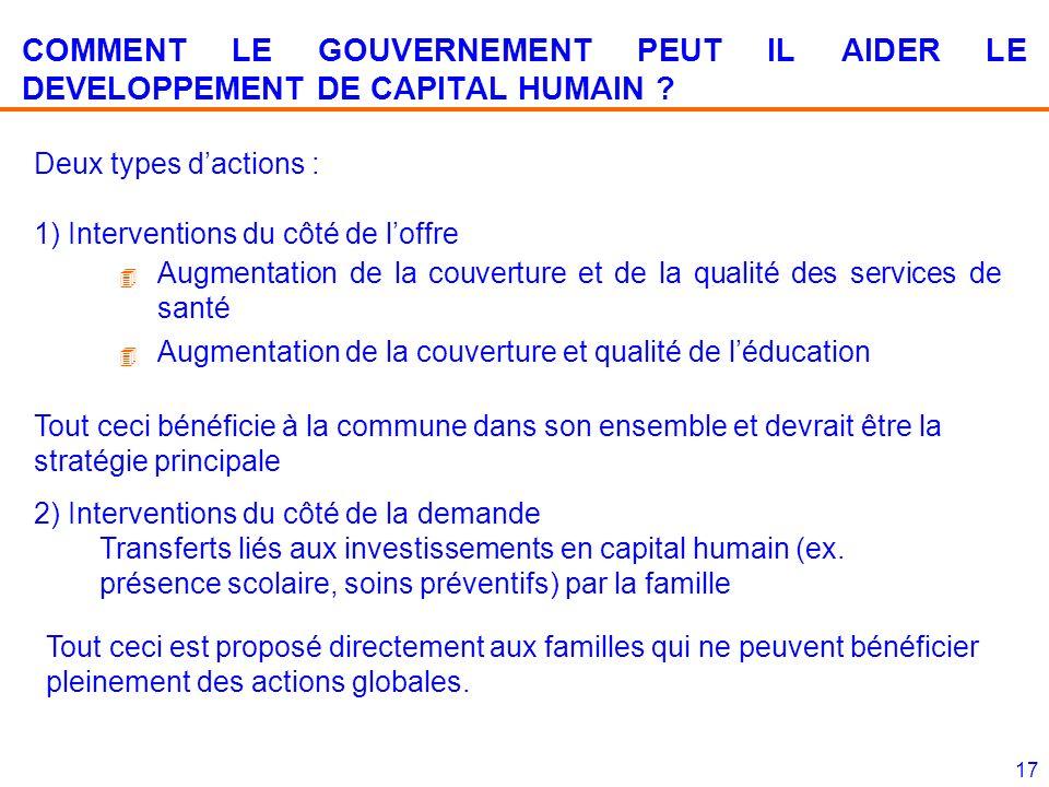 17 COMMENT LE GOUVERNEMENT PEUT IL AIDER LE DEVELOPPEMENT DE CAPITAL HUMAIN .