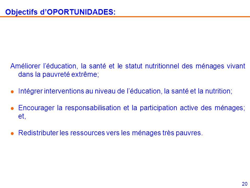 20 Objectifs dOPORTUNIDADES: Améliorer léducation, la santé et le statut nutritionnel des ménages vivant dans la pauvreté extrême; l Intégrer interven