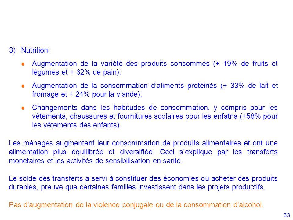 33 3)Nutrition: l Augmentation de la variété des produits consommés (+ 19% de fruits et légumes et + 32% de pain); l Augmentation de la consommation d