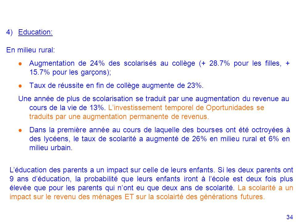 34 4)Education: En milieu rural: l Augmentation de 24% des scolarisés au collège (+ 28.7% pour les filles, + 15.7% pour les garçons); l Taux de réussi