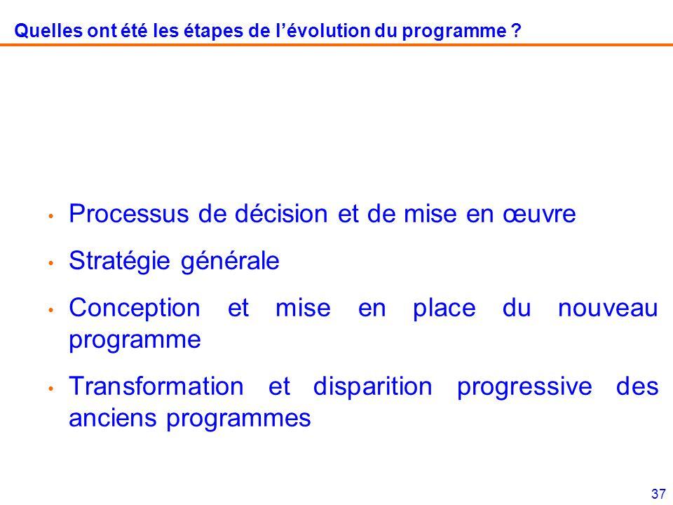 37 Quelles ont été les étapes de lévolution du programme ? Processus de décision et de mise en œuvre Stratégie générale Conception et mise en place du