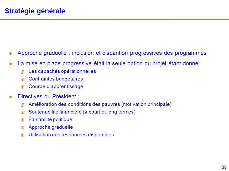38 Stratégie générale l Approche graduelle : inclusion et disparition progressives des programmes l La mise en place progressive était la seule option