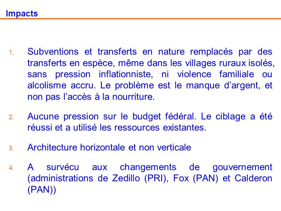 Impacts 1. Subventions et transferts en nature remplacés par des transferts en espèce, même dans les villages ruraux isolés, sans pression inflationni