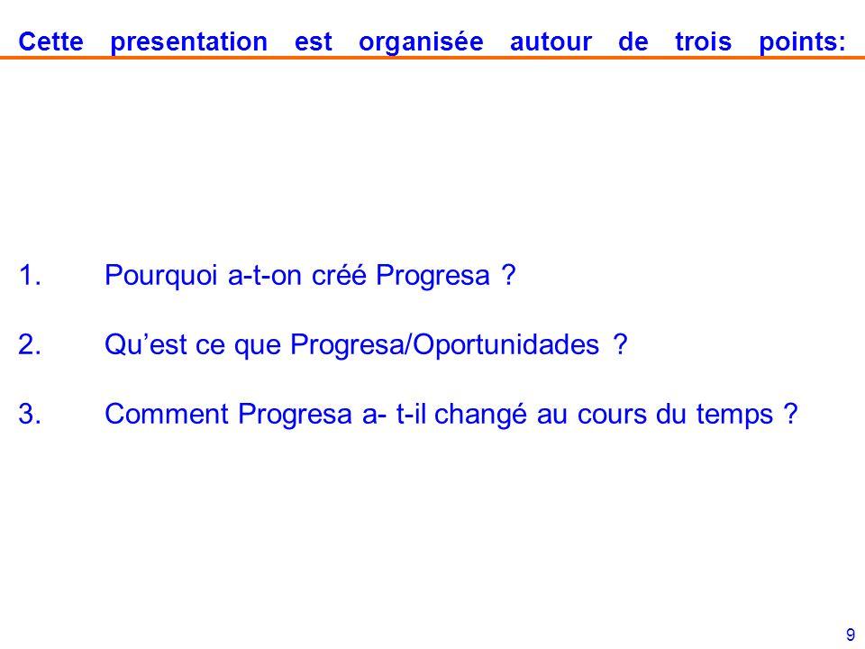 9 Cette presentation est organisée autour de trois points: 1.Pourquoi a-t-on créé Progresa ? 2.Quest ce que Progresa/Oportunidades ? 3.Comment Progres