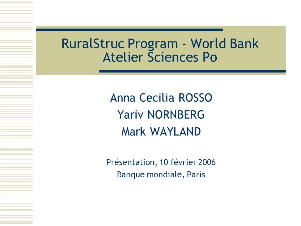 5 thèmes 1.Structure économique (ES) 2.Secteur agricole (AS) 3.Socio-démographique (SD) 4.Environnement institutionnel (IE) 5.Contexte géopolitique (GP)
