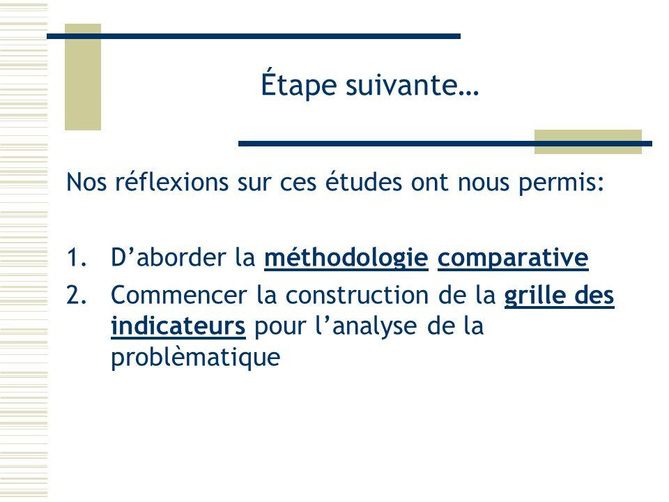 Étape suivante… Nos réflexions sur ces études ont nous permis: 1.Daborder la méthodologie comparative 2.Commencer la construction de la grille des ind