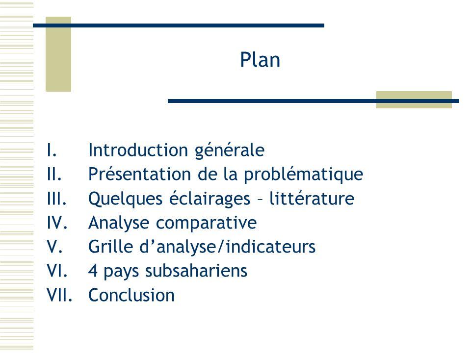 Plan I.Introduction générale II.Présentation de la problématique III.Quelques éclairages – littérature IV.Analyse comparative V.Grille danalyse/indica