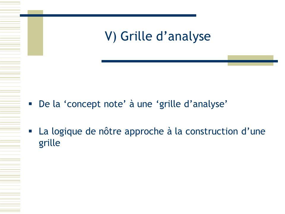 V) Grille danalyse De la concept note à une grille danalyse La logique de nôtre approche à la construction dune grille