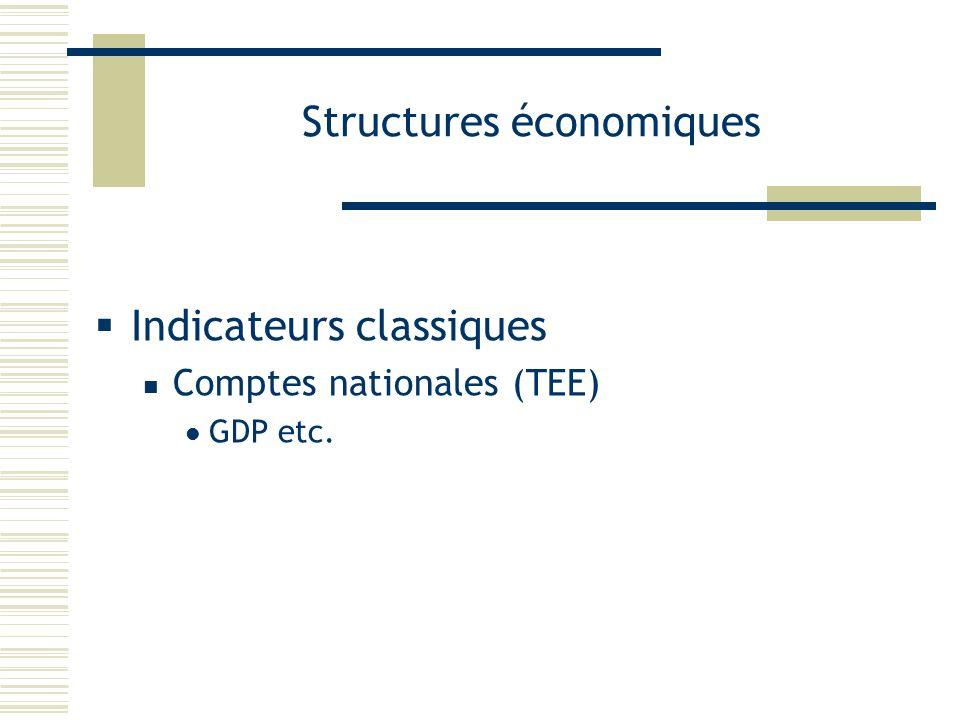 Structures économiques Indicateurs classiques Comptes nationales (TEE) GDP etc.