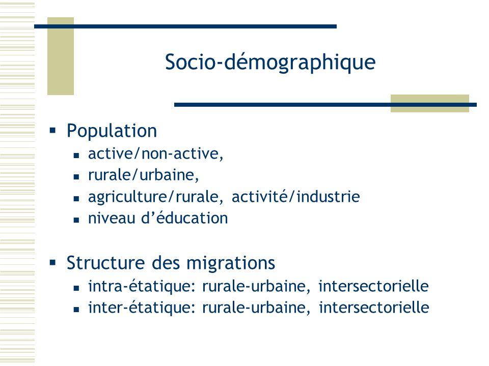 Socio-démographique Population active/non-active, rurale/urbaine, agriculture/rurale, activité/industrie niveau déducation Structure des migrations in