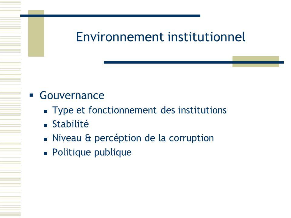 Environnement institutionnel Gouvernance Type et fonctionnement des institutions Stabilité Niveau & percéption de la corruption Politique publique