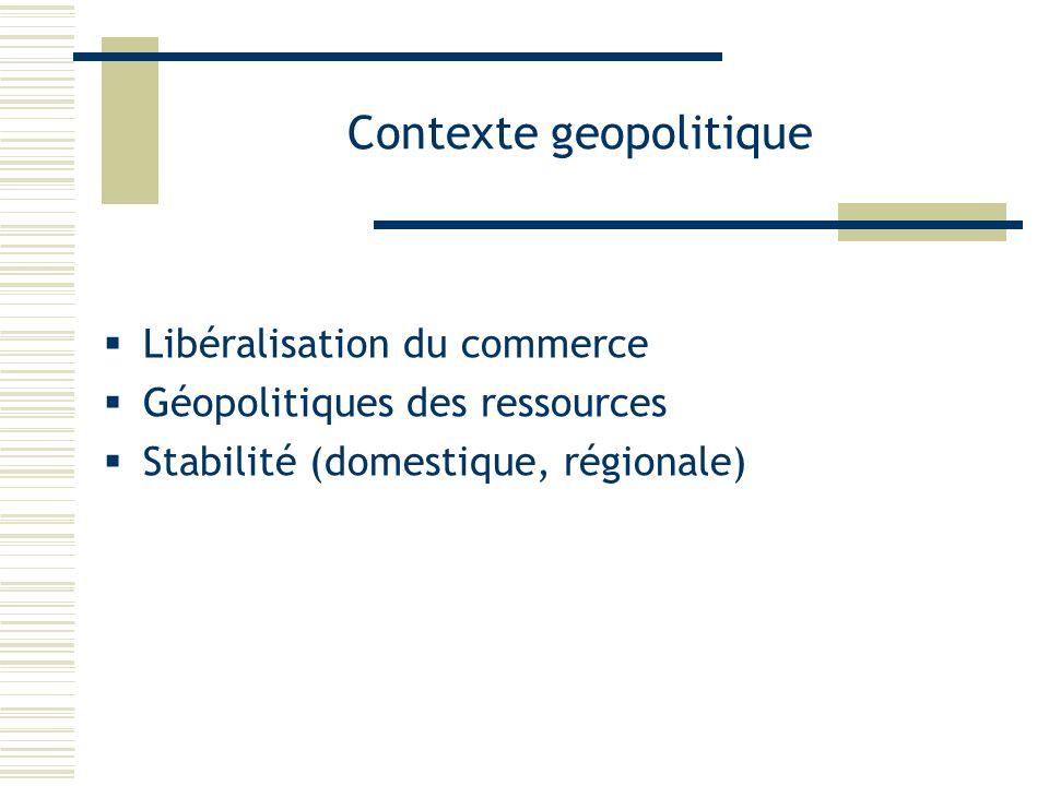 Contexte geopolitique Libéralisation du commerce Géopolitiques des ressources Stabilité (domestique, régionale)