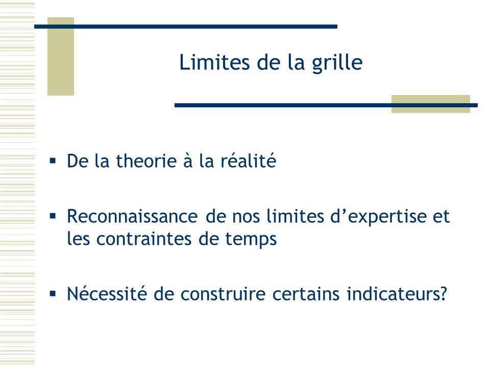 Limites de la grille De la theorie à la réalité Reconnaissance de nos limites dexpertise et les contraintes de temps Nécessité de construire certains