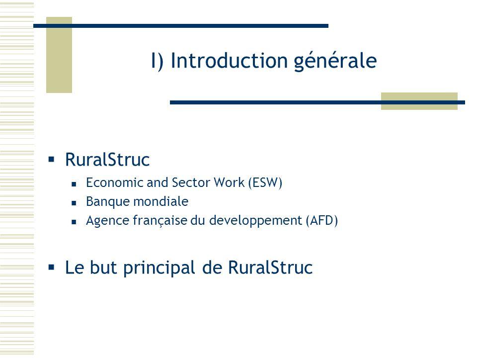 Secteur agricole Structure des marchés Fixation des prix Structures de la production et de la consommation