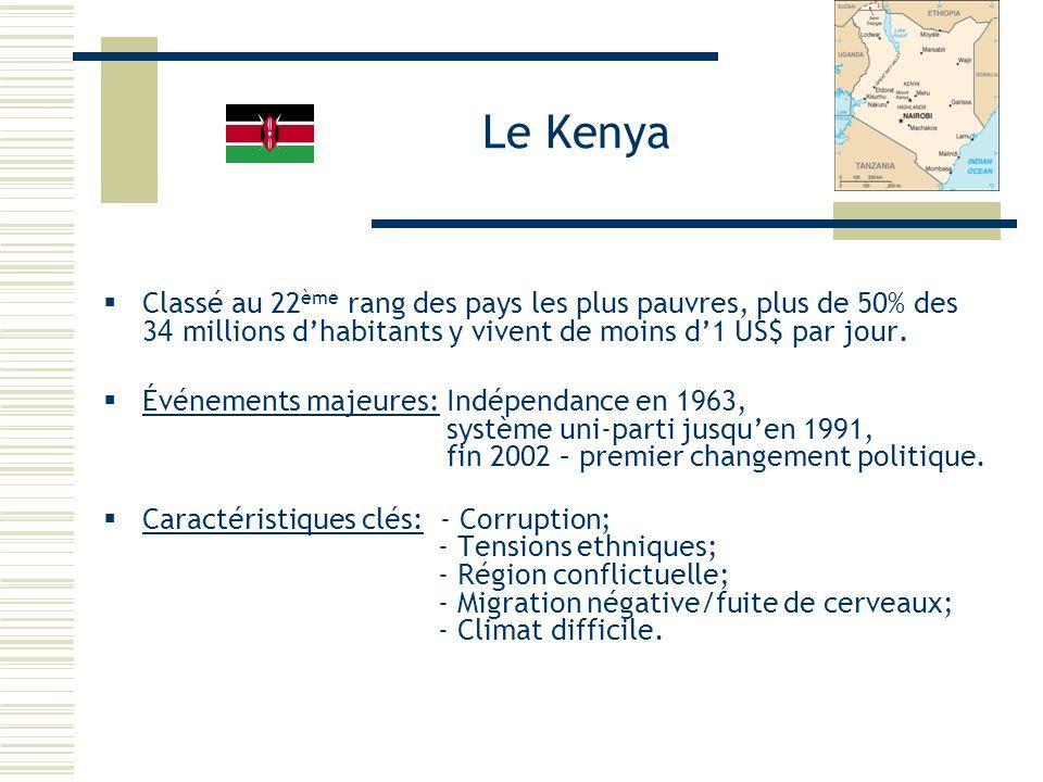 Le Kenya Classé au 22 ème rang des pays les plus pauvres, plus de 50% des 34 millions dhabitants y vivent de moins d1 US$ par jour. Événements majeure