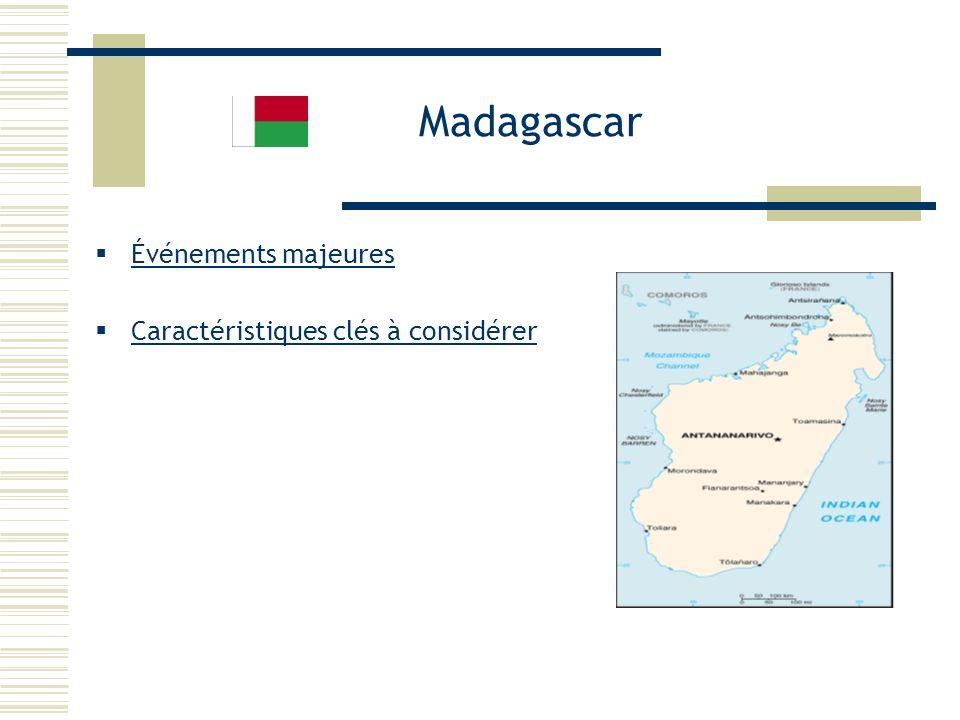 Madagascar Événements majeures Caractéristiques clés à considérer
