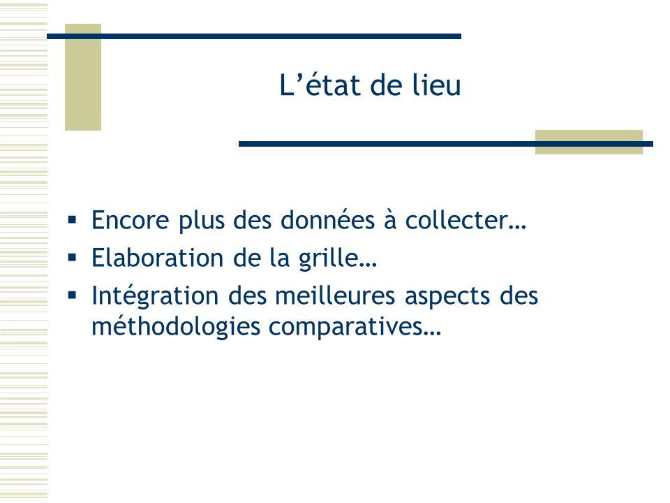 Létat de lieu Encore plus des données à collecter… Elaboration de la grille… Intégration des meilleures aspects des méthodologies comparatives…