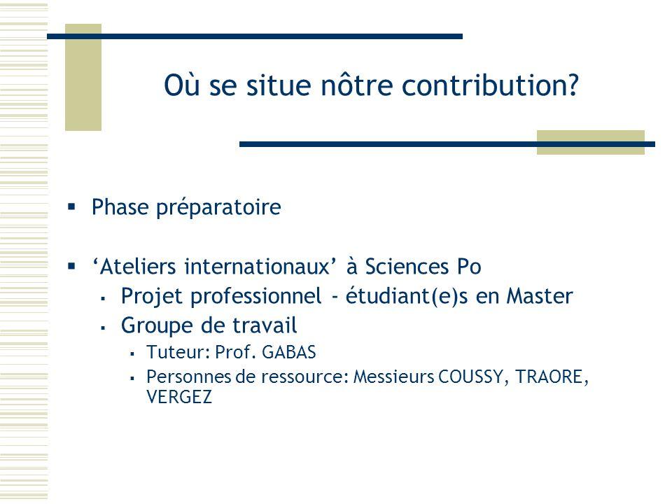 Où se situe nôtre contribution? Phase préparatoire Ateliers internationaux à Sciences Po Projet professionnel - étudiant(e)s en Master Groupe de trava