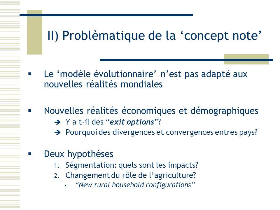 II) Problèmatique de la concept note Le modèle évolutionnaire nest pas adapté aux nouvelles réalités mondiales Nouvelles réalités économiques et démog