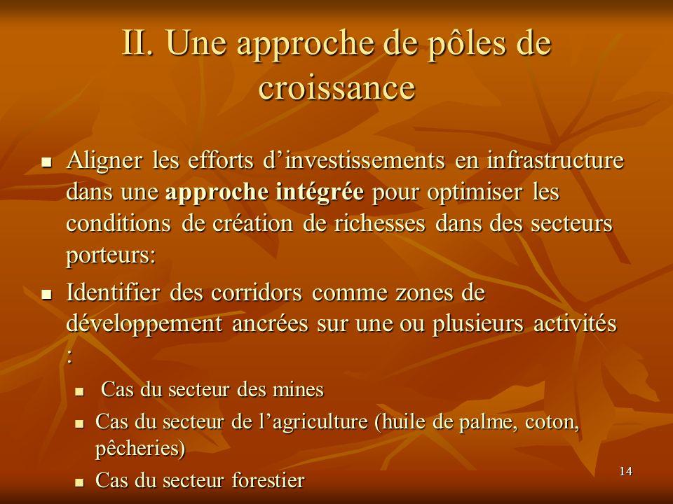 14 II. Une approche de pôles de croissance Aligner les efforts dinvestissements en infrastructure dans une approche intégrée pour optimiser les condit
